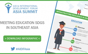 [Infographic] Meeting Education SDGs in Myanmar